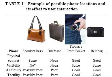 wherephone.jpg